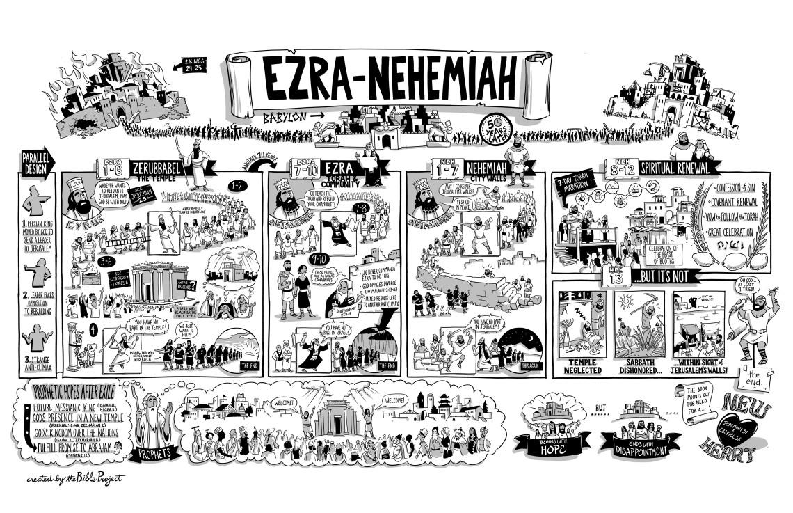 15-ezra-nehemiah-fnl