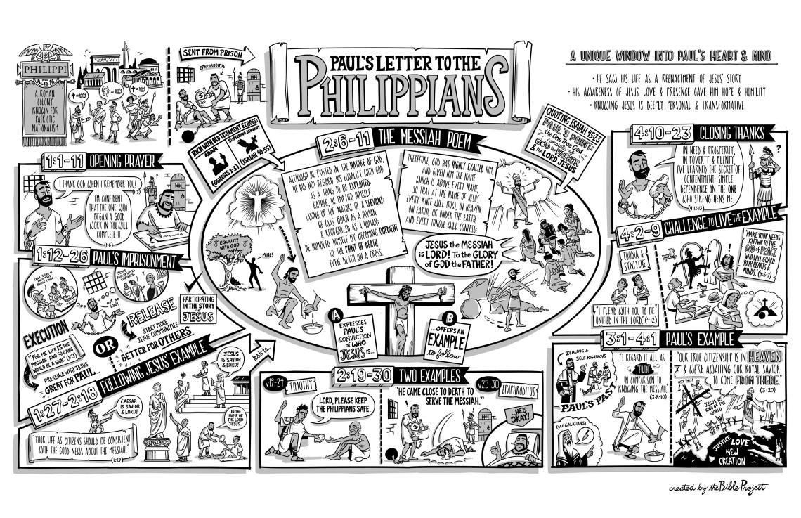 56-philippians-fnl