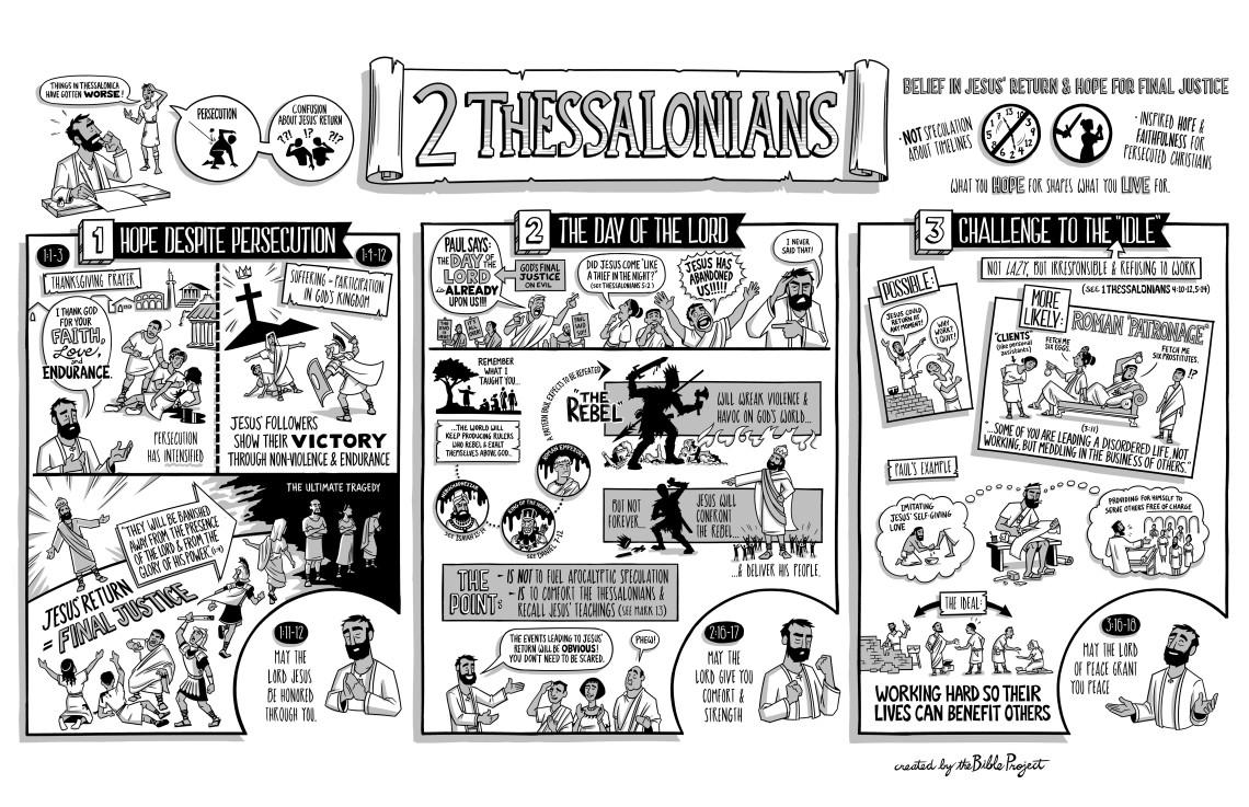 59b-2-thessalonians-fnl