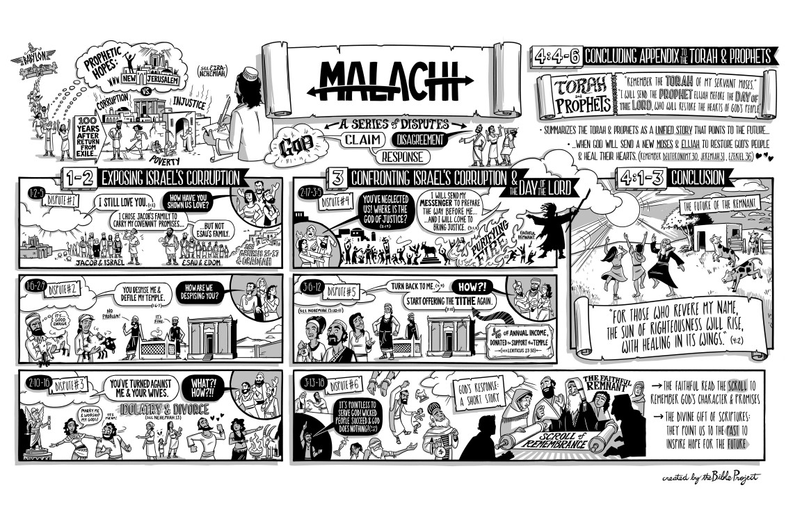 40-malachi-fnl