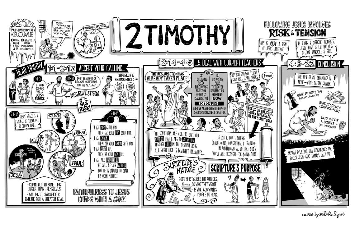 61-2-timothy-fnl