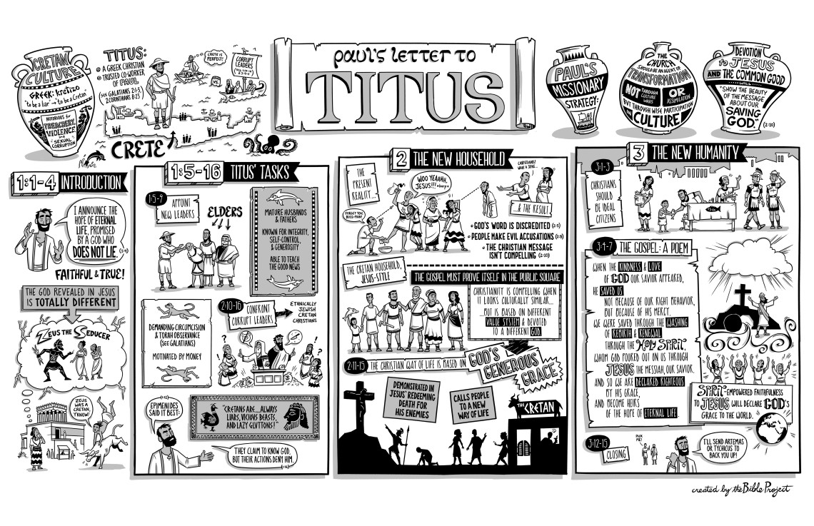 62-titus-1