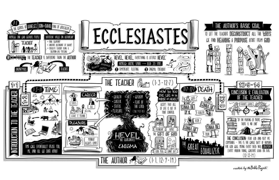 20-ecclesiastes-fnl-1