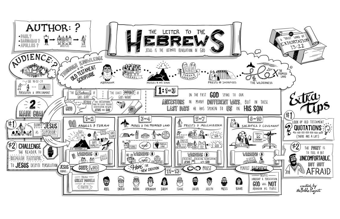 63-hebrews-fnl