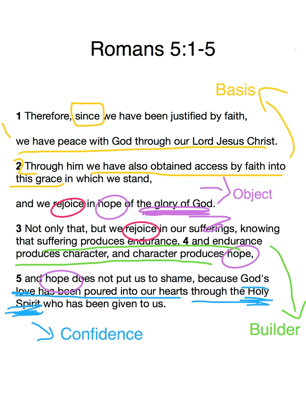 Romans 5:1-5 diagram.jpg
